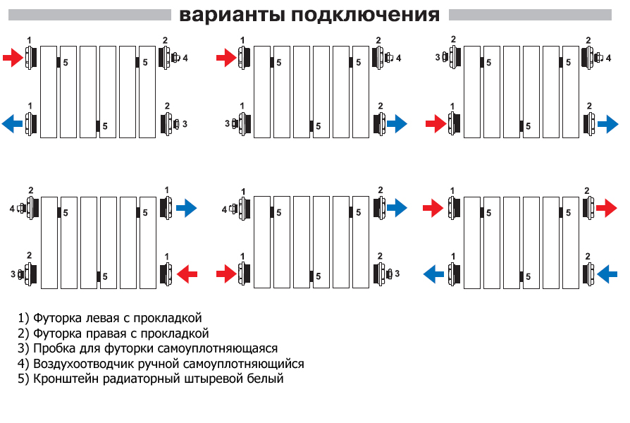 Батарея отопления схемы подключения