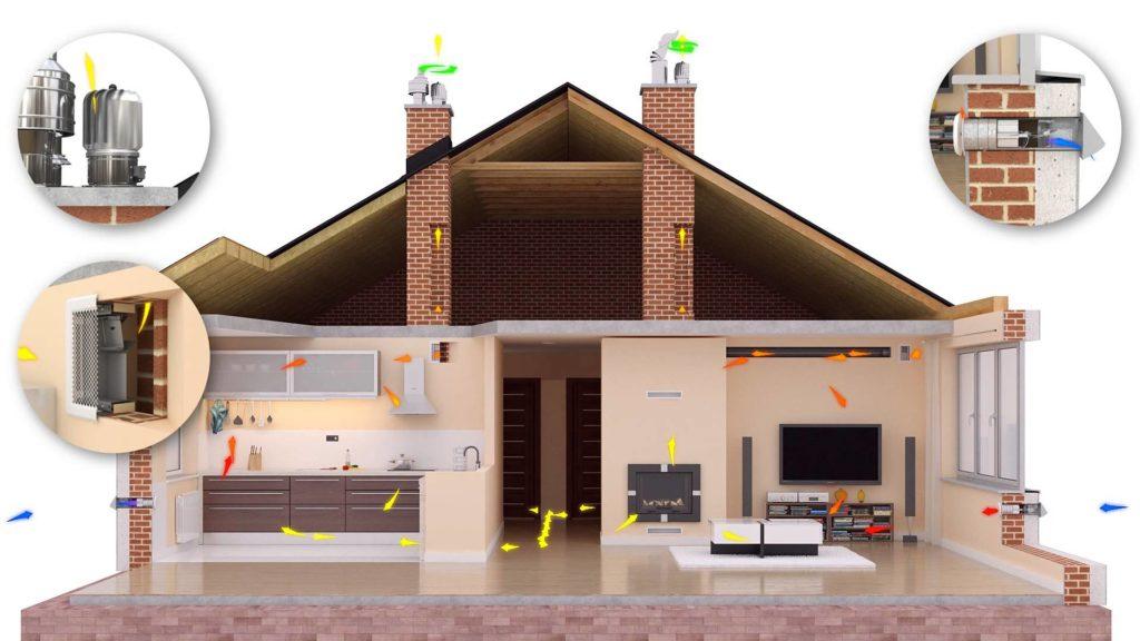 вентиляция монтаж для частного дома