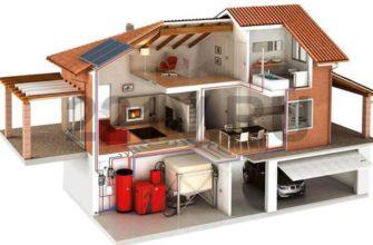 Какой должна быть система отопления частного двухэтажного дома