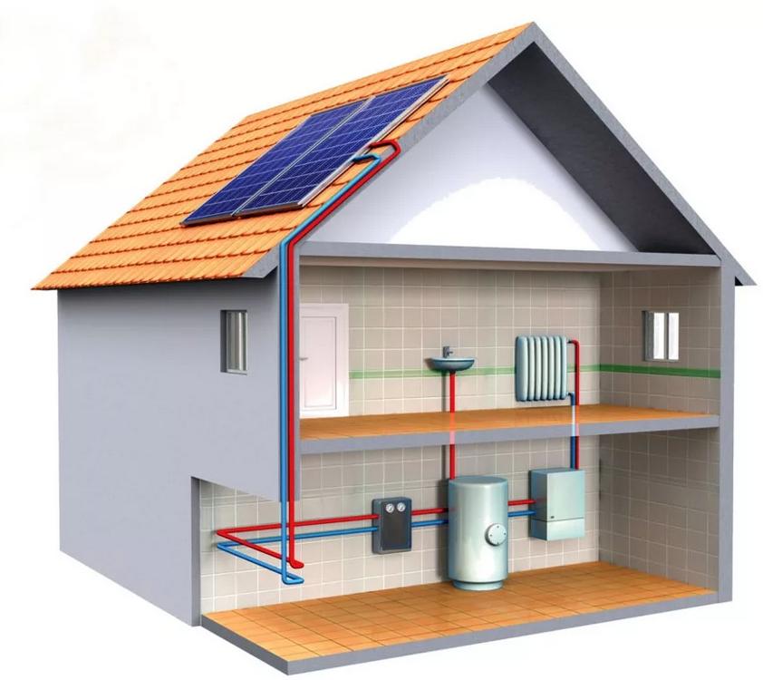отопление дома солнечными коллекторами зимой