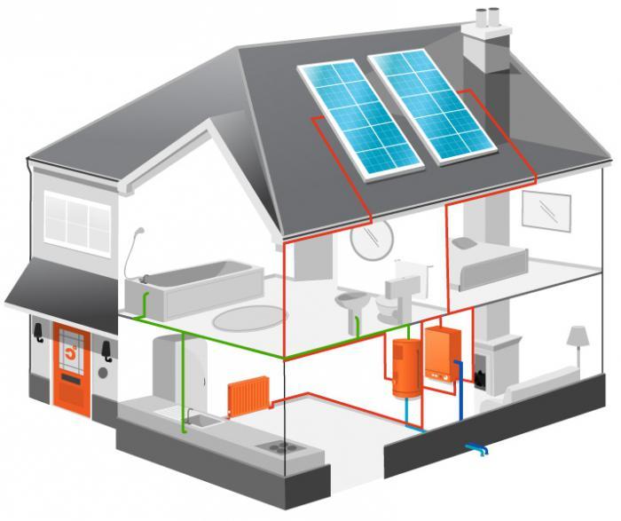 отопление на солнечных батареях для частного дома
