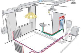 Проектирование вентиляционной системы коттеджа