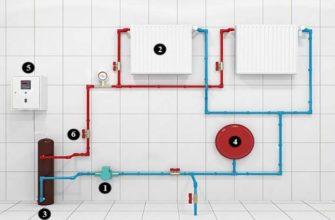 Разрабатываем систему отопления с естественной циркуляцией воды в доме