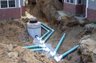 Как правильно выбрать и проложить канализационные трубы
