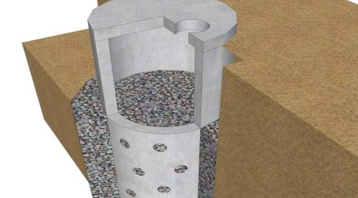 Сливная яма в частном доме рекомендации по обустройству