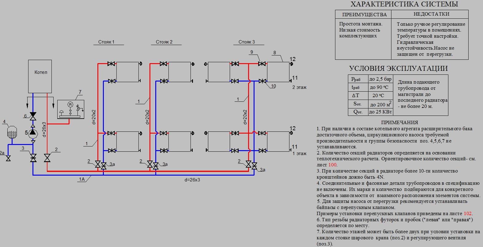 Нормы и правила организации системы горячего водоснабжения
