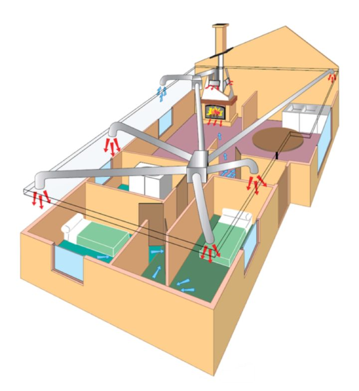 Элементы системы воздушного отопления